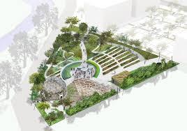 the edible transforming christchurch from the garden city to the edible city