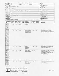 soil report sample easylog borehole log software sample reports borehole log software