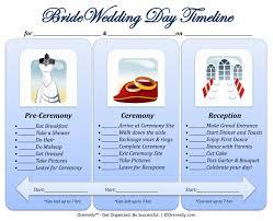 complete wedding checklist wedding planner wedding checklist day of timeline