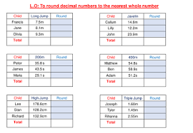 rounding to the nearest whole number by funky blues teaching
