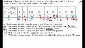 what is the modern periodic table cbse board papers class 10 2014 chemistry question 8 youtube
