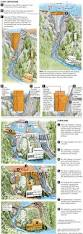 Elwha Dam Rv Park Reviews by Infographic How The Elwha River Dams Will Be Removed The
