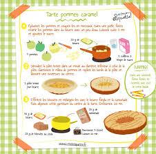 cuisine enfant recette 25 ide terbaik tentang cuisine enfants di recette