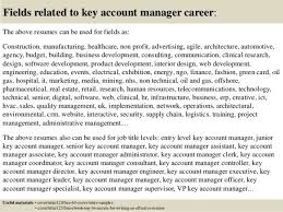 associate account manager cover letter