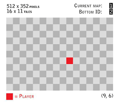 php array map javascript managing text maps in a 2d array on to be painted on