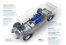via motors extended range electric truck 402hp 100mpg