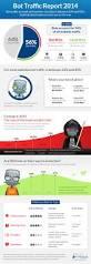 Sample Seo Analysis Report Website Analysis Report Sample Customer Segmentation A Guide