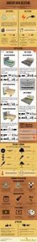 25 best underfloor heating systems ideas on pinterest water