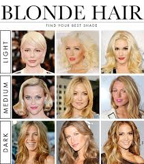 what is the best type of hair to use for a crochet weave best 25 shades of blonde ideas on pinterest blonde shades