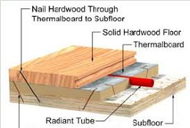radiant heat on hardwood floors carpet vidalondon