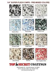 Floor Dry by Ts 840 Fast Dry Floor Coating Package Featuring Ts 66 Supreme