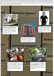 American Apparel Job Application Form Selecting Corporate Level Strategies