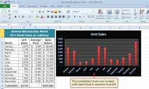 Excel Spreadsheet Example Fundamental Skills