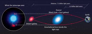 How Does Gravity Light Work Light What Is Gravitational Lensing Astronomy Stack Exchange