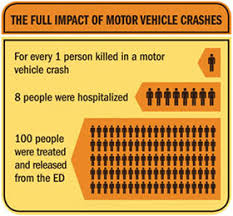 motor vehicle crash injuries vitalsigns cdc