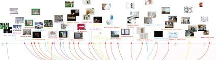 Masters  amp  Doctoral Research   Carnegie Mellon School of Design