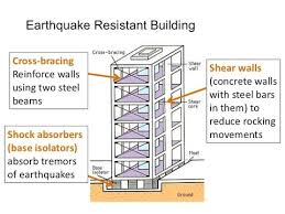 how to build earthquake proof houses buildings structures in