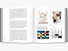 Interior Design Research Topics by Furnitecture