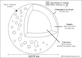 planet mercury coloring 2 pics space