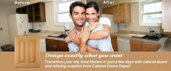 Cabinet Doors DIY Cabinet Refacing Supplies Replacement - Kitchen cabinet refacing supplies