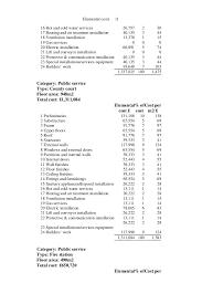 basement demolition costs estimating handbook