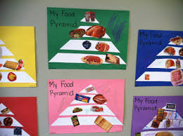 best 25 food pyramid kids ideas on pinterest food groups for