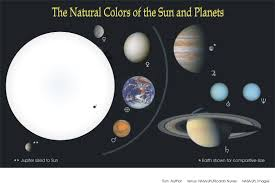 the color of the sun revelation science 2 0