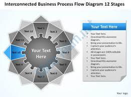 business plan process flow diagram 12 stages powerpoint templates