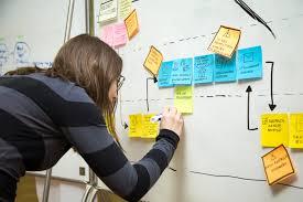 design thinking workshop design thinking workshop ncsu libraries
