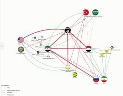 Map Of Syria by Updated Map Of Alliances In Syria Syriancivilwar