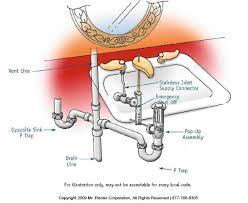bathroom sink faucets leak repair 2016 bathroom ideas u0026 designs
