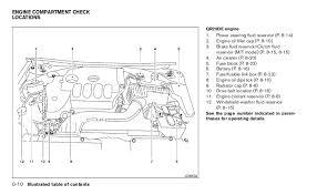 nissan altima engine oil pressure warning light 2012 altima owner s manual