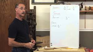 Inset Cabinet Door How To Calculate The Size Of Inset Cabinet Doors