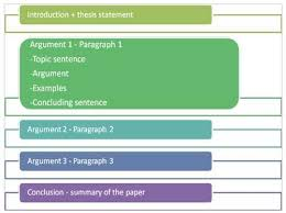 College Essays College Application Essays Examples Of Literary