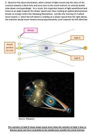 How Does Gravity Light Work How Does Gravity Work Science Forum