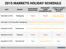 Market Holidays 2015 Stock Bond Market Trading Schedule Business Insider