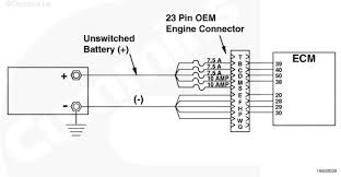 freightliner ecm wiring diagram gandul 45 77 79 119