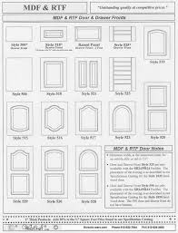 how tall are kitchen cabinets upper cabinet depth standard kitchen dimensions standard bathroom
