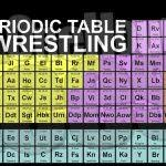 periodic table poster large magnificent periodic table poster large and best ideas of