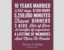 10 year wedding anniversary gifts wedding anniversary gifts for him paper canvas 10 year