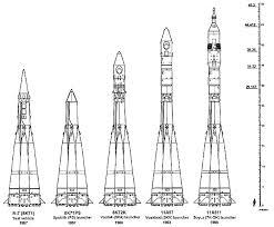 sputnik rocket wikipedia