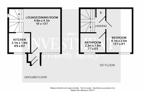 income property floor plans edinburgh property investment opportunity investment property agency