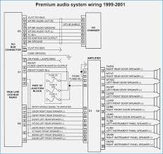 1999 jeep cherokee radio wiring diagram wire center u2022 rh ayseesra co abs wiring diagram for 2004 jeep grand cherokee on 1999 jeep grand cherokee wiring