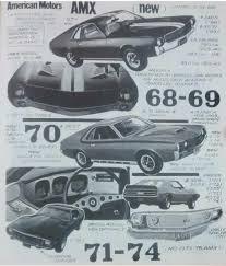amx 1968 1974 amx pinterest cars amc javelin and motor