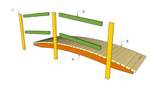 small garden bridge plans for small garden bridge the garden inspirations