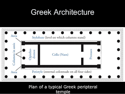 ancient greece floor plan the world of ancient greece