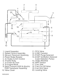 vacuum hose diagram for 99 mitsubishi eclipse 2 0 dohc