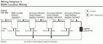 dimmer switch wiring diagram wiring diagram shrutiradio