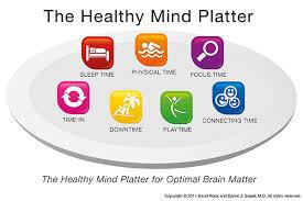 dr dan siegel resources healthy mind platter