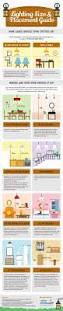 feng shui position lit 25 home décor infographics and cheat sheets that every home owner